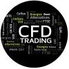 Бинарные опционы на CFD контракты