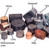 Основные материалы для котлостроения