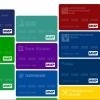 Новой платежной системой «Мир» пользуются уже 66 тысяч омичей