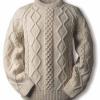 Самые популярные модели мужских свитеров