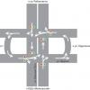 У метромоста запретили поворот налево: схема В Омске изменилась схема организации движения автомобильного транспорта...