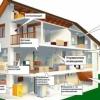Управление умным домом