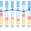 Осторожными шагами в 2012 год