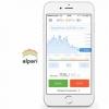 Альпари Options: ноу-хау мобильной торговли опционами