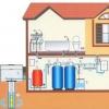Система водоснабжения и канализации в частном доме