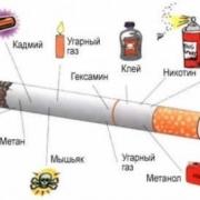 Последствия сигаретной зависимости