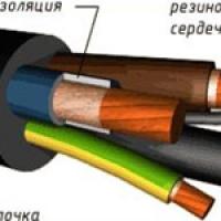 Кабель КГ с описанием и советами электрика