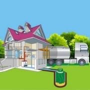 Автономная газификация для вашего дома