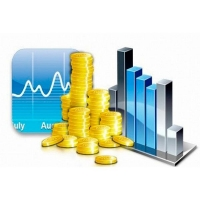 Как выгодно сделать инвестиции?