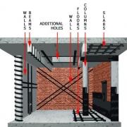 Основные технологии усиления конструкций
