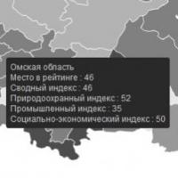 В экологическом рейтинге регионов Омская область на 46 месте
