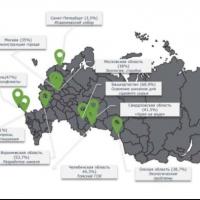 Экологическая ситуация в Омске привела к увеличению конфликтности в регионе