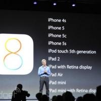 """Apple показала iOS 8, но пока скрывает шестой """"айфон"""""""