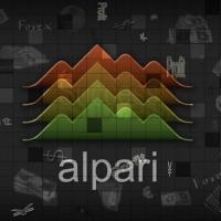 Бинарные опционы от Альпари: торговля на финансовых рынках,  доступна каждому