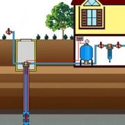 Поиск профессионалов, которые помогут с бурением скважин под воду