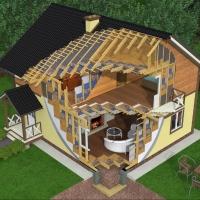 Пюсы каркасных домов