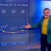 Погода в России по месяцам