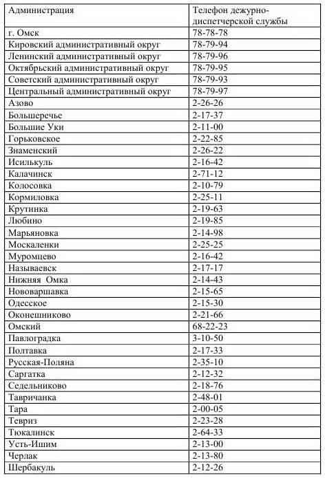 В Омской области возможны перебои с водой и электричеством