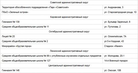 Для юных велогонщиков проведут соревнования в каждом округе Омска