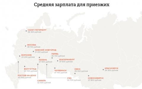 Омск стал одним из самых вакантных городов России