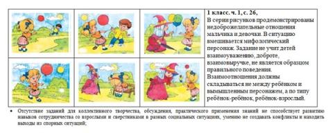 Минобрнауки считает, что гномы гробят патриотизм школьников