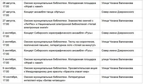 Омский ансамбль «Мюзет» исполнит джазовые композиции в сквере Дзержинского