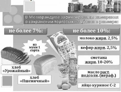 Цены на продукты сдержат «Низкоцен», «Магнит» и «НоваТор»