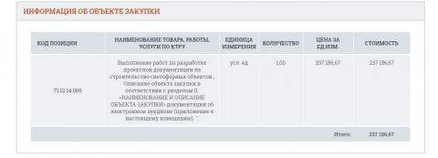 В Омске установят шесть новых светофоров