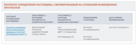 Омская фирма добилась права организовать салют на День города