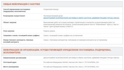 На контроль ремонта Юбилейного моста выделили 5,5 млн рублей