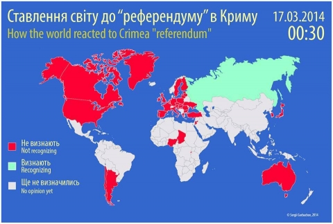 Объединиться с Россией пожелали 96% крымчан