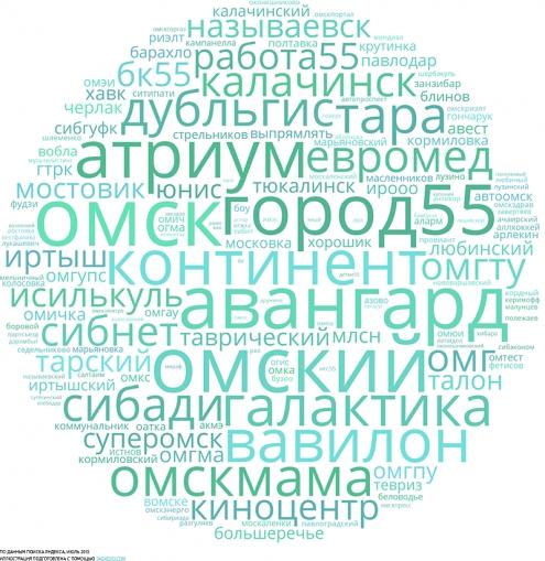 """Омская область отметилась в интернете """"сигнашкой"""""""
