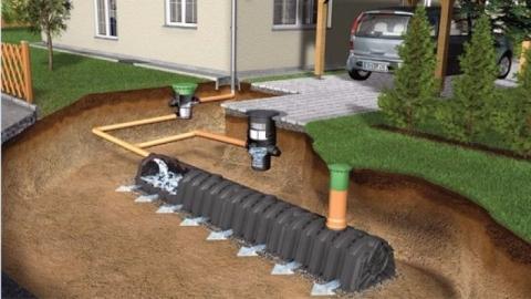 Системы отвода ливневой воды