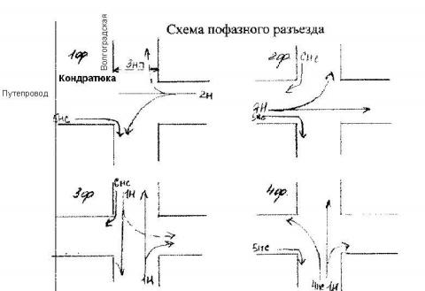 Перекрёсток Волгоградской-Кондратюка водители смогут проезжать вдвое быстрее