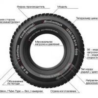 Качественные шины: правильная эксплуатация и уход
