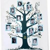 История и характеристика фамилии Лебедев