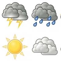 Узнавайте про погоду и новости в своем городе легко на сайте 057.ua