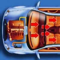 Предпусковой подогреватель двигателя авто от компании Defa