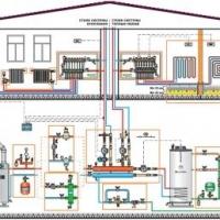 Монтаж различных систем отопления в загородном доме