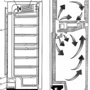 Что такое холодильник?