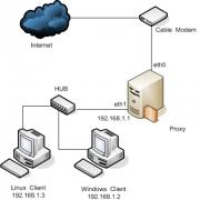 О прокси-сервере