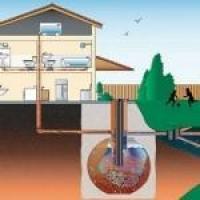 Как нужно организовать канализацию в частном или загородном доме?