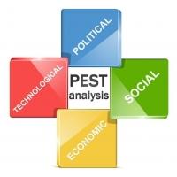 Вспомогательные инструменты планирования деятельности предприятия
