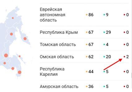 Омск бьёт антирекорды по коронавирусу 27.04