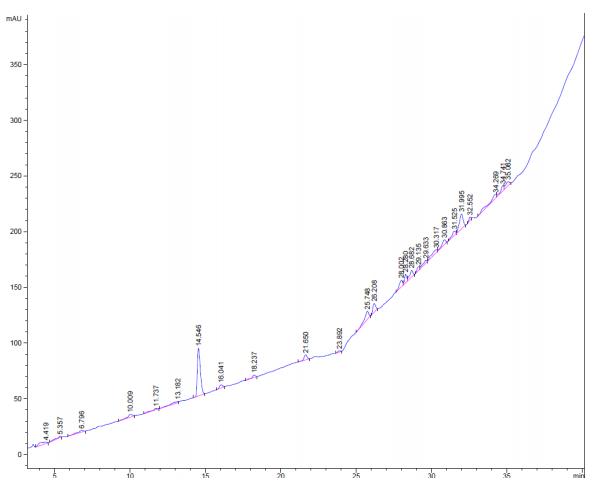 """Уникальный препарат """"ХОНДРО+"""", содержащий в составе инновационный пептид IPH AEN и метсульфонилметан"""
