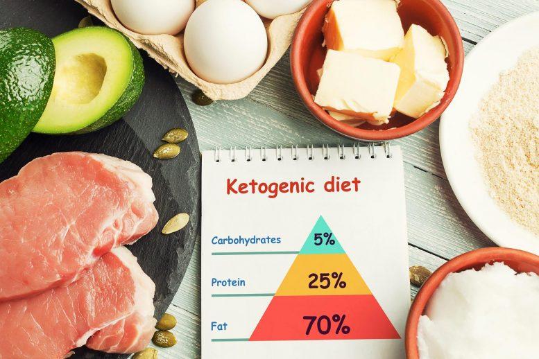 Низкокалорийная диета может повлиять на уровень тестостерона у мужчин с лишним весом