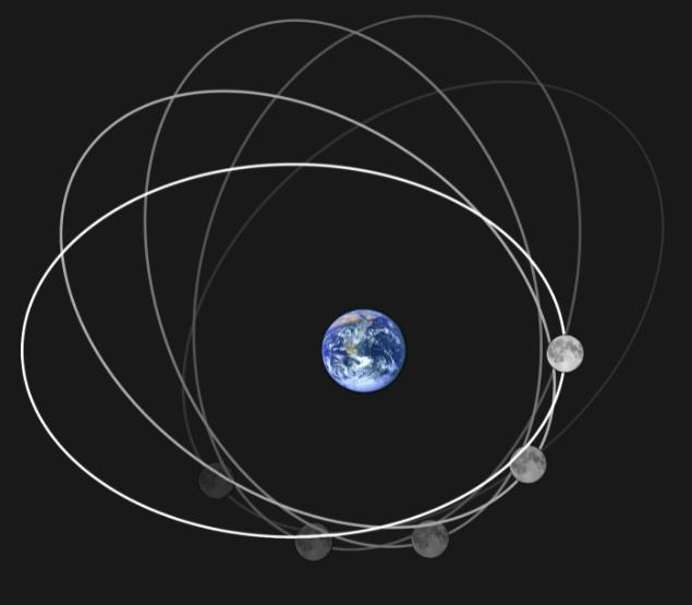 26 мая наступит полное лунное затмение при красной суперлуне